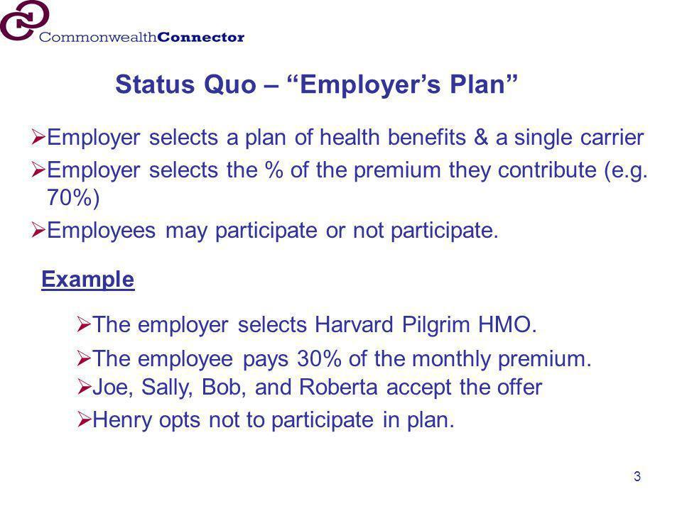 Status Quo – Employer's Plan