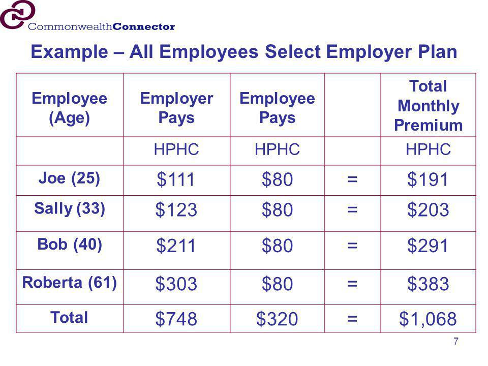 Example – All Employees Select Employer Plan
