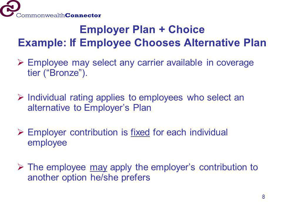 Employer Plan + Choice Example: If Employee Chooses Alternative Plan