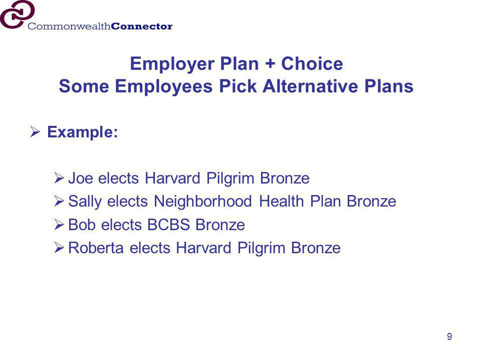 Employer Plan + Choice Some Employees Pick Alternative Plans