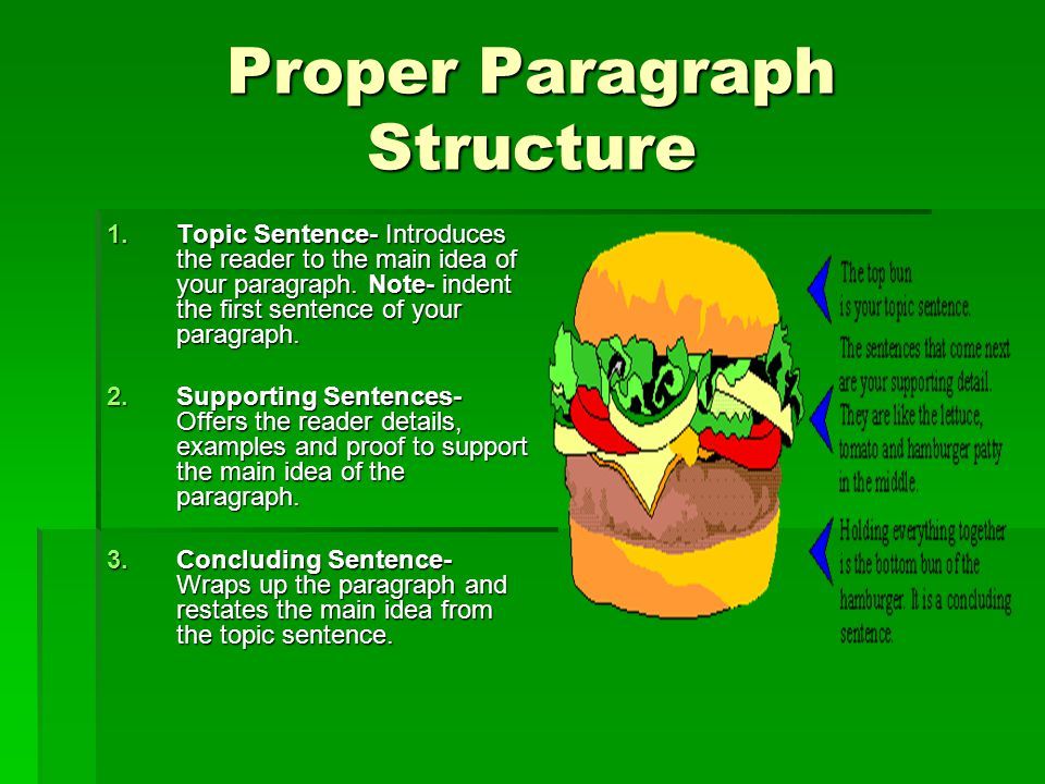 proper indentations for essays What is an indent essay update cancel promoted by grammarly better writing no matter what you are working on what are some good essay films (cinematic essays.