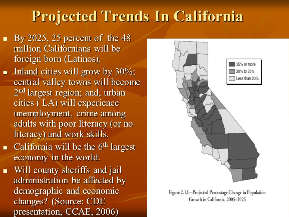 Projected Trends In California