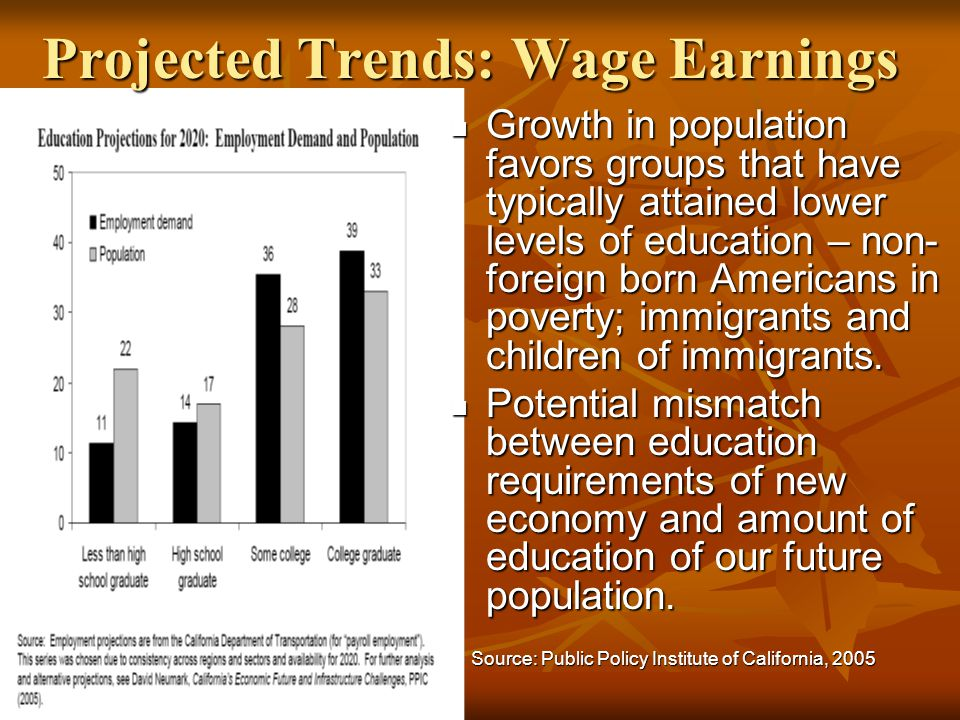 Projected Trends: Wage Earnings