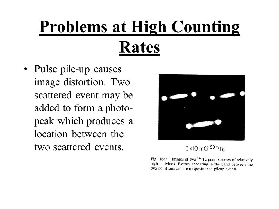 Problems at High Counting Rates