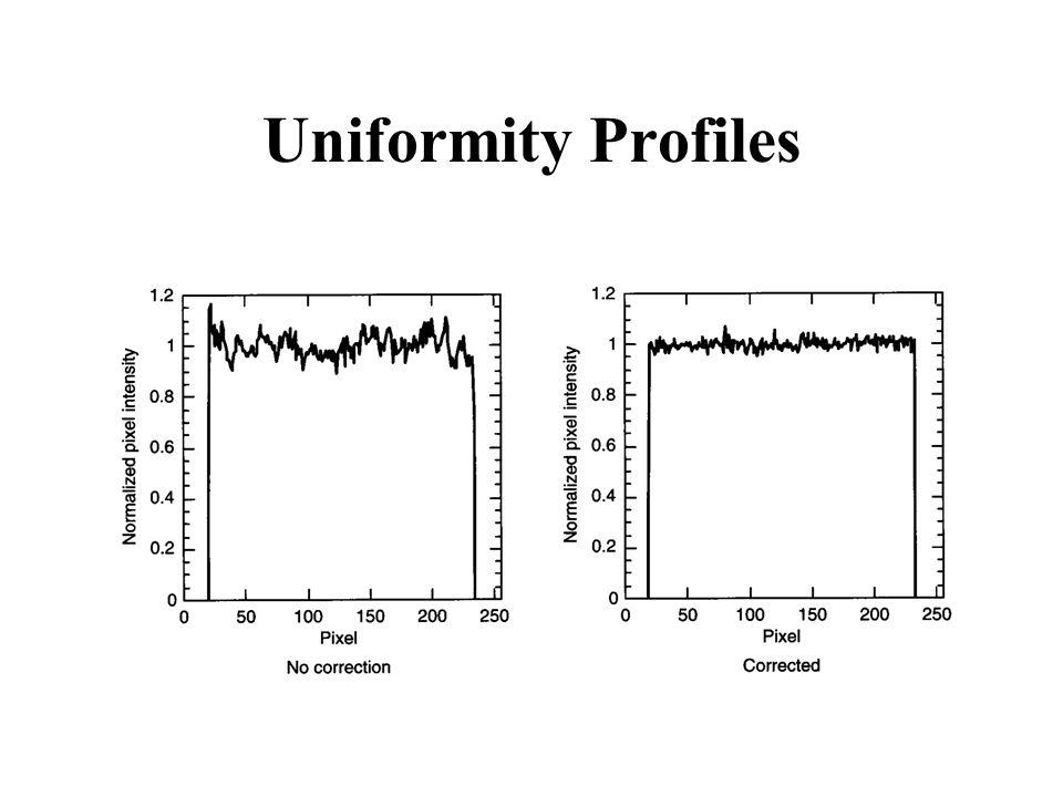 Uniformity Profiles