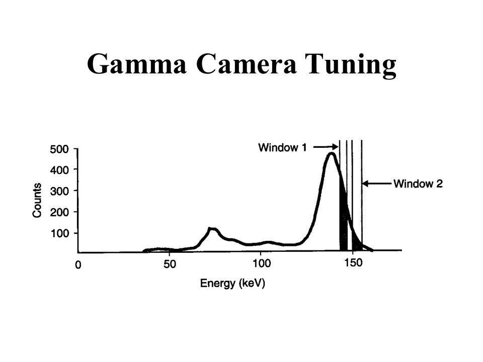 Gamma Camera Tuning