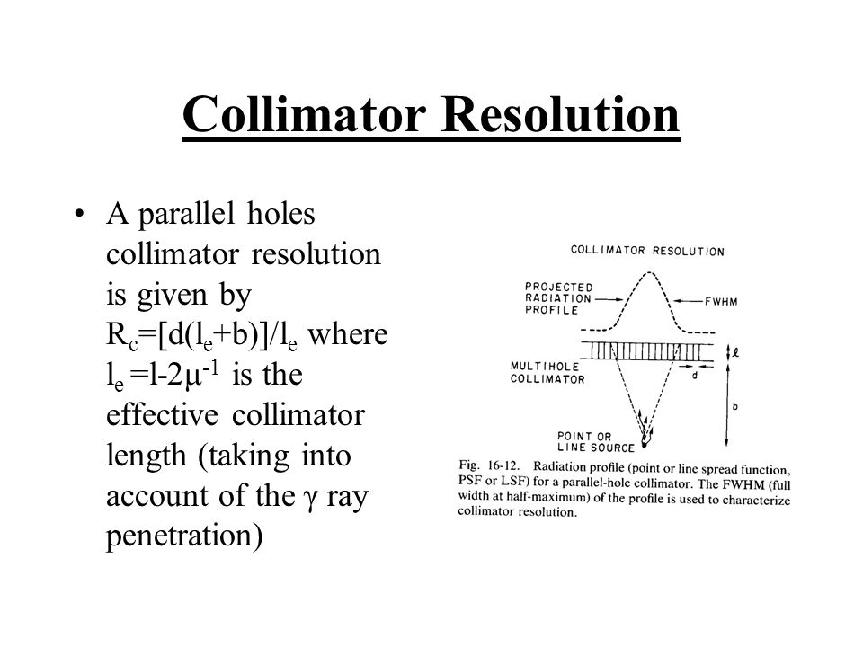 Collimator Resolution