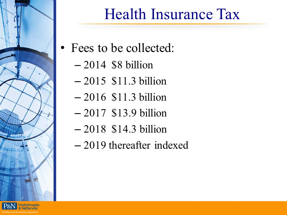 Health Insurance Tax Fees to be collected: 2014 $8 billion