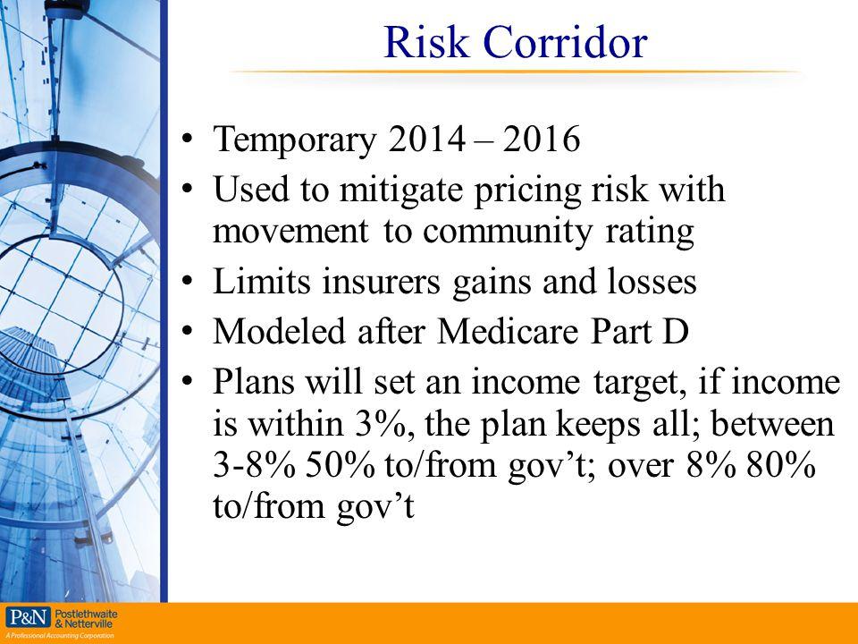 Risk Corridor Temporary 2014 – 2016