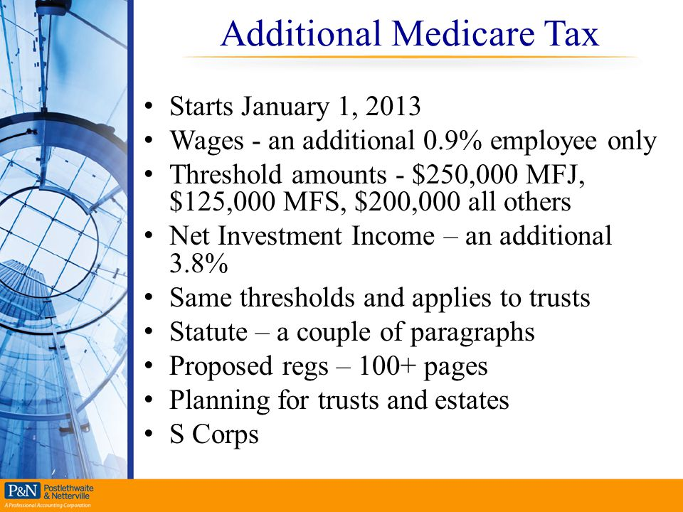 Additional Medicare Tax