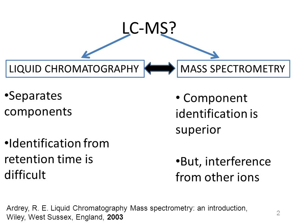LC-MS Separates components Component identification is superior