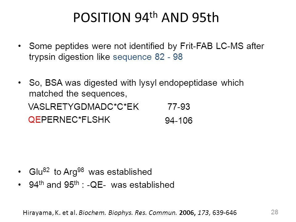 POSITION 94th AND 95th Some peptides were not identified by Frit-FAB LC-MS after trypsin digestion like sequence 82 - 98.