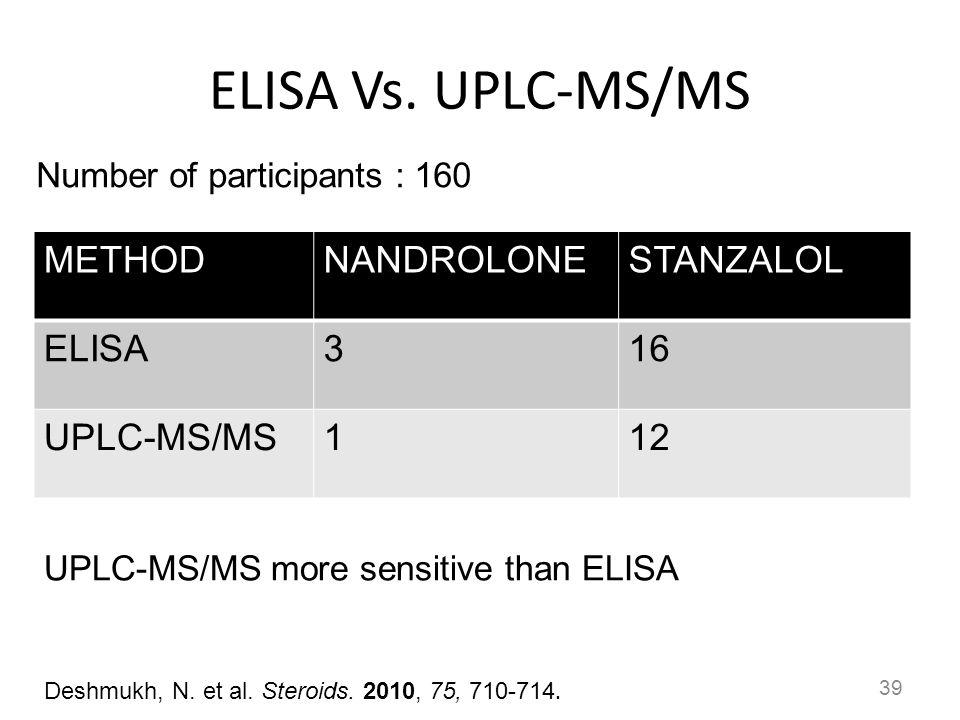 ELISA Vs. UPLC-MS/MS METHOD NANDROLONE STANZALOL ELISA 3 16 UPLC-MS/MS
