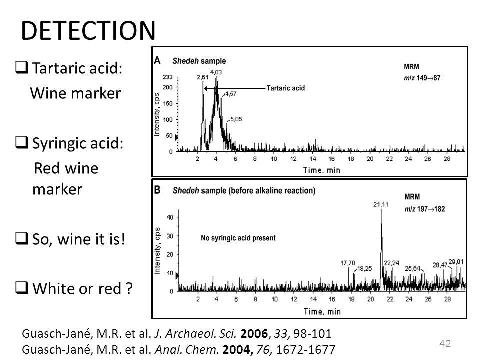 DETECTION Tartaric acid: Wine marker Syringic acid: Red wine marker