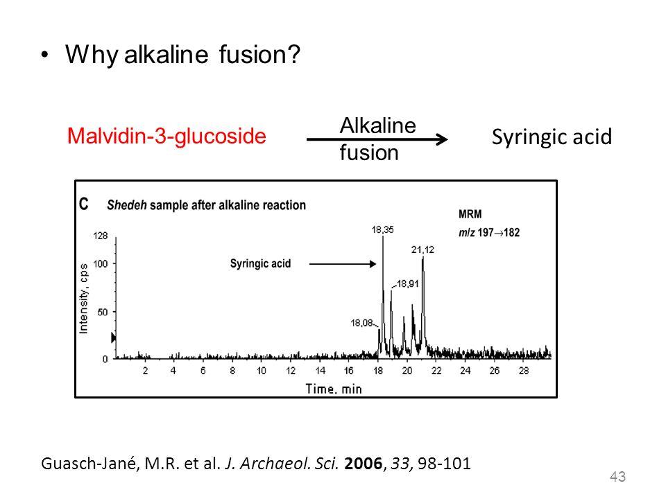 Why alkaline fusion Syringic acid Alkaline Malvidin-3-glucoside