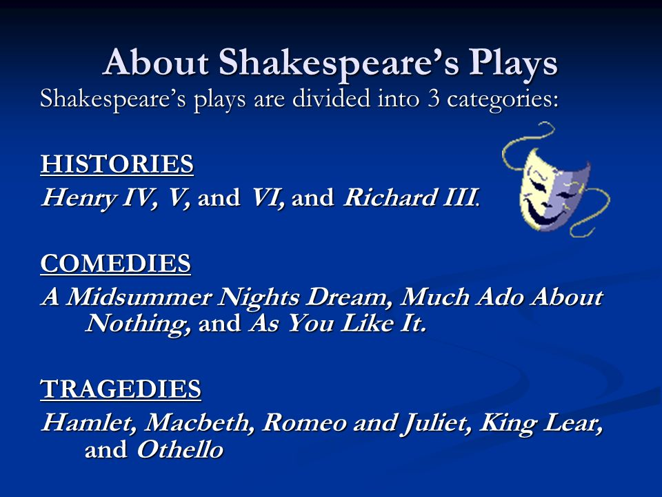 About Shakespeare's Plays