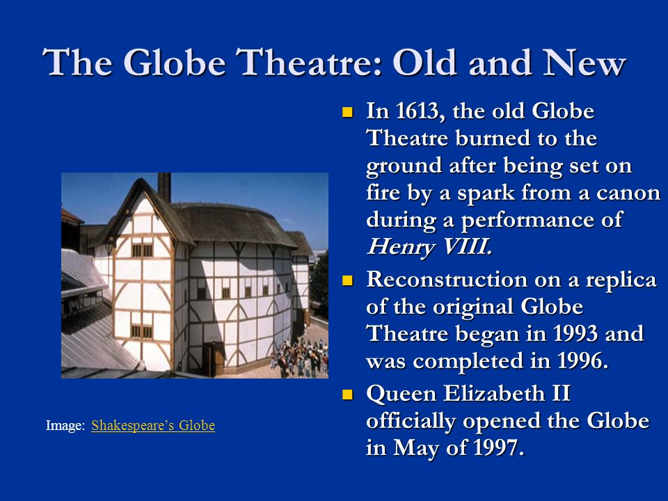 The Globe Theatre: Old and New