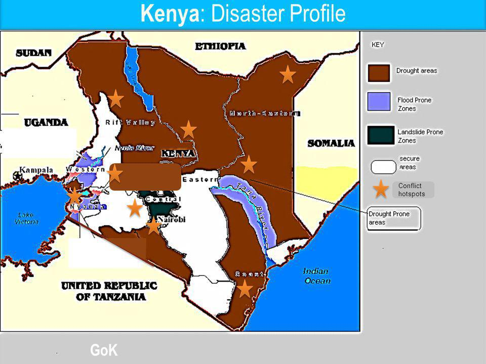 Kenya: Disaster Profile