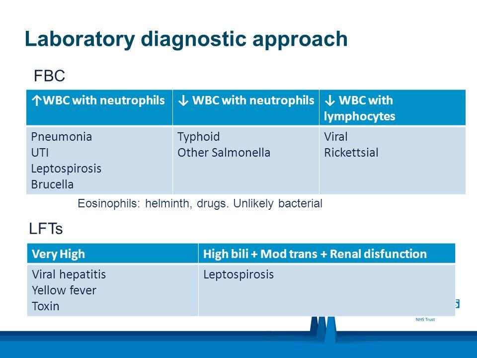 La Laboratory diagnostic approach Diagnostic Approach