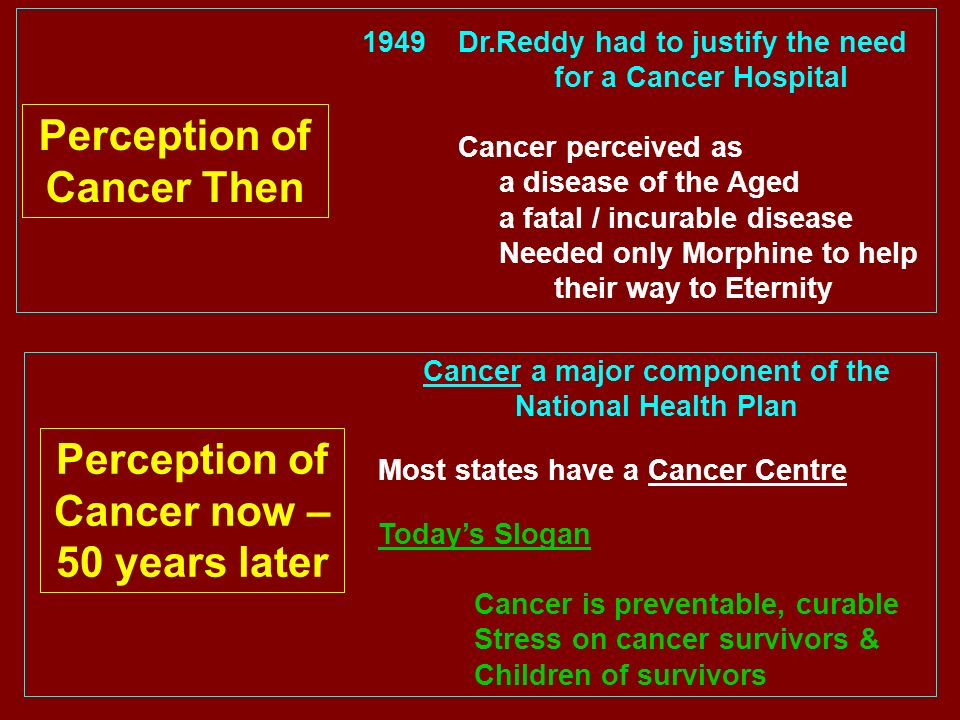 Perception of Cancer Then Perception of Cancer now – 50 years later