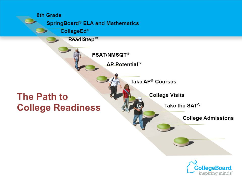 The Path to College Readiness