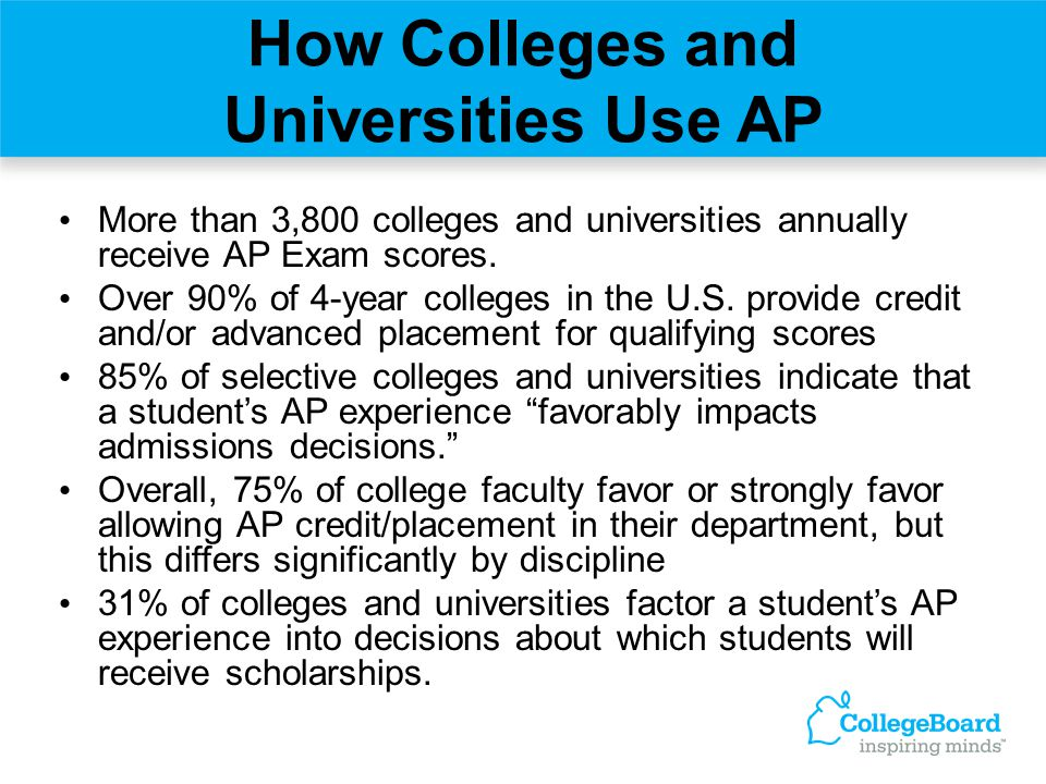 How Colleges and Universities Use AP
