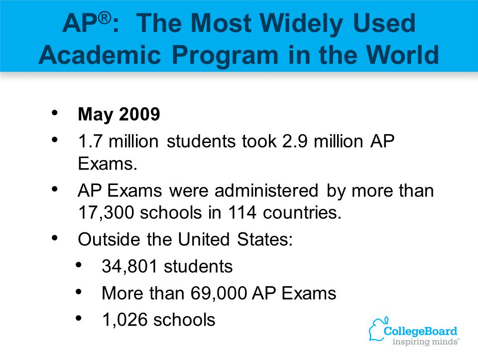 AP®: The Most Widely Used Academic Program in the World