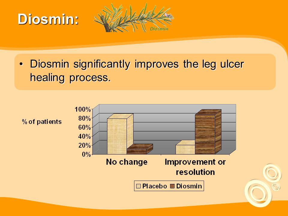 Diosmin: Diosmin significantly improves the leg ulcer healing process.