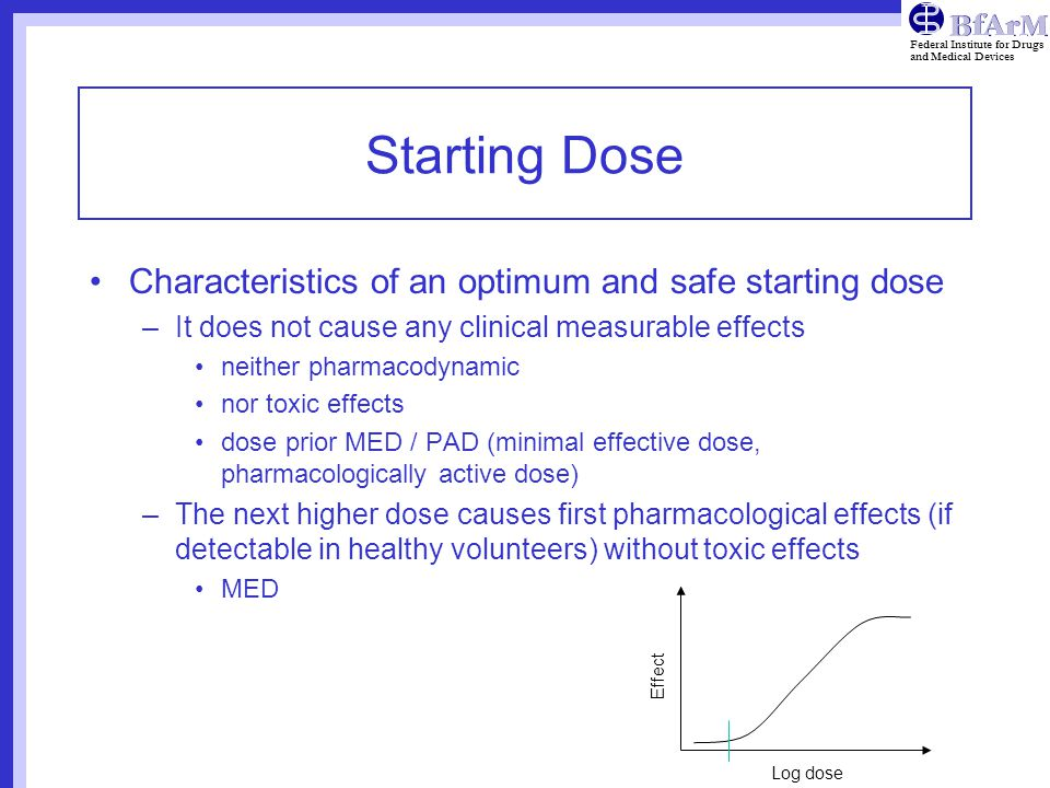 Starting Dose Characteristics of an optimum and safe starting dose