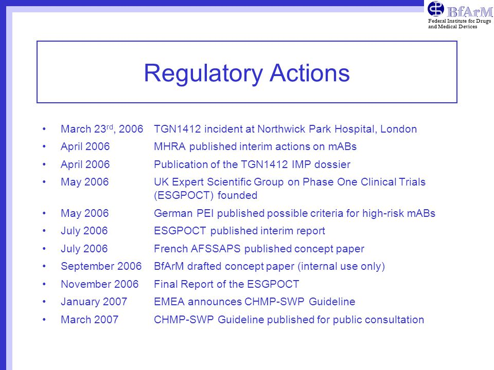 Regulatory Actions March 23rd, 2006 TGN1412 incident at Northwick Park Hospital, London. April 2006 MHRA published interim actions on mABs.
