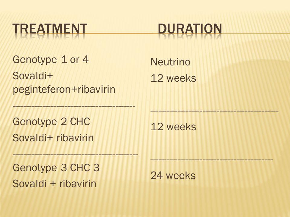 Treatment duration