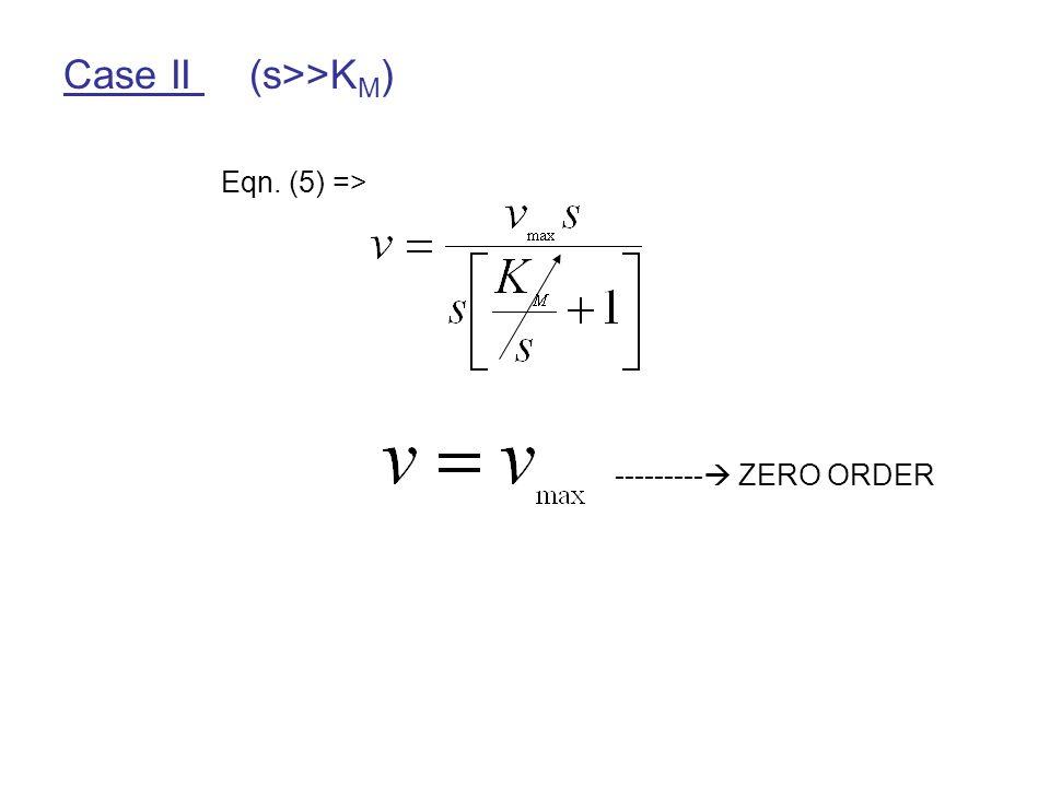 Case II (s>>KM) Eqn. (5) => --------- ZERO ORDER