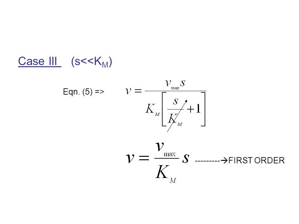 Case III (s<<KM)