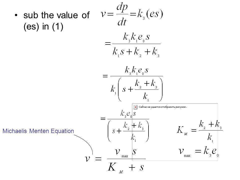 sub the value of (es) in (1)