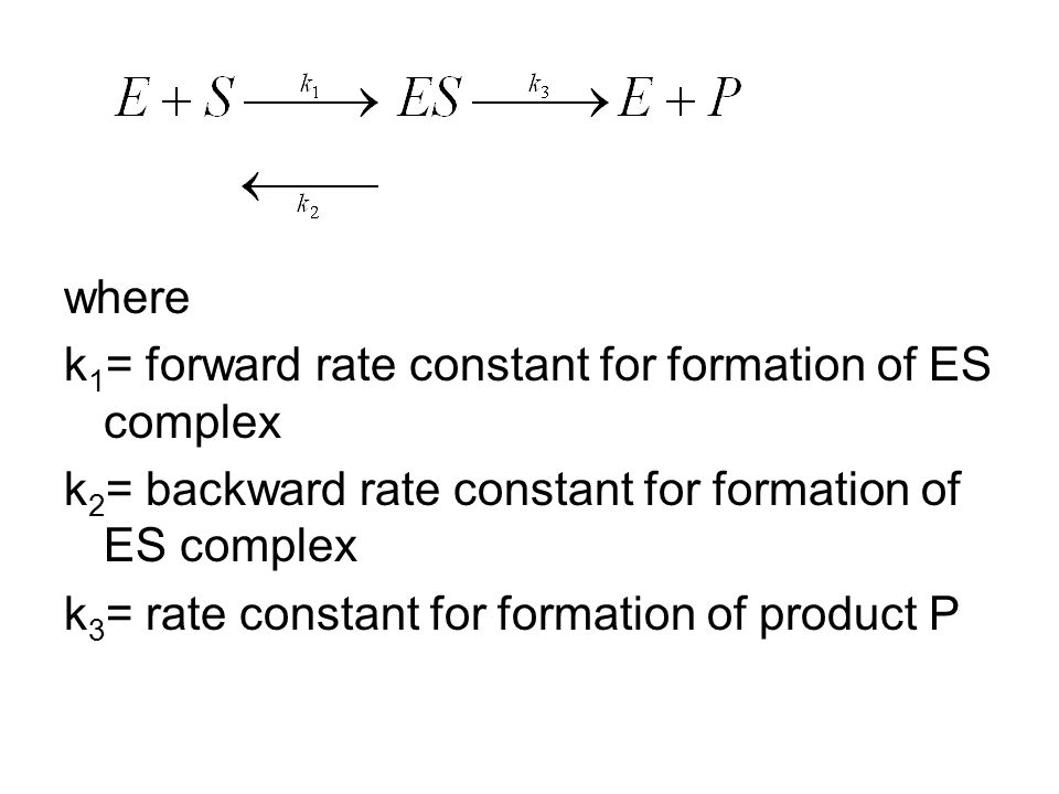where k1= forward rate constant for formation of ES complex. k2= backward rate constant for formation of ES complex.