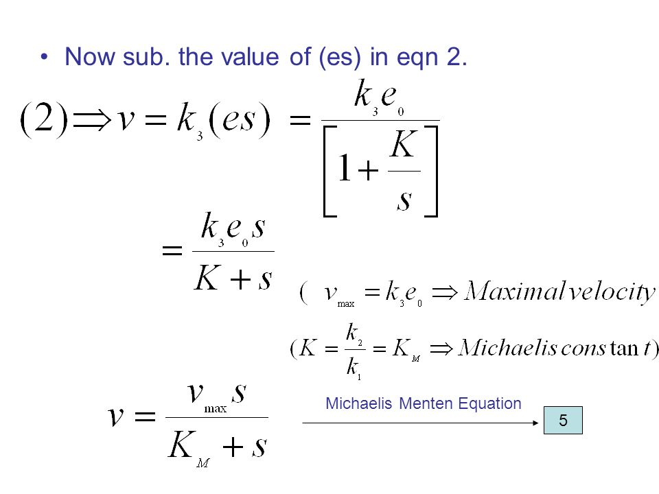 Now sub. the value of (es) in eqn 2.