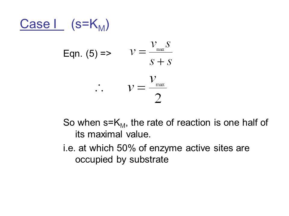 Case I (s=KM) Eqn. (5) =>