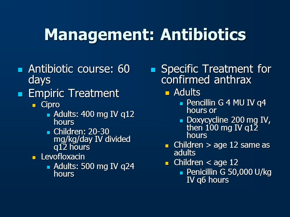 Management: Antibiotics