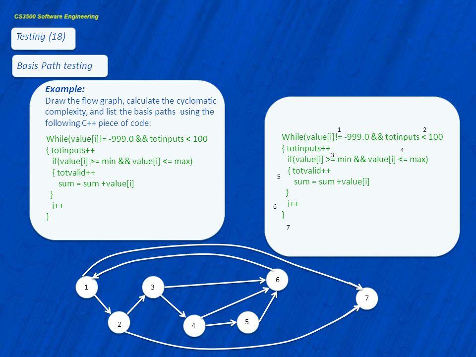 Testing (18) Basis Path testing Example:
