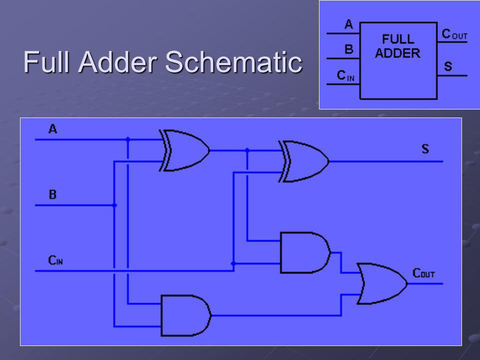 Full Adder Schematic