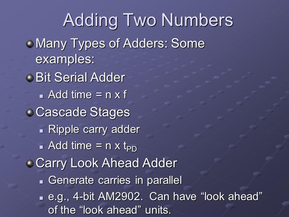 Adding Two Numbers Many Types of Adders: Some examples: