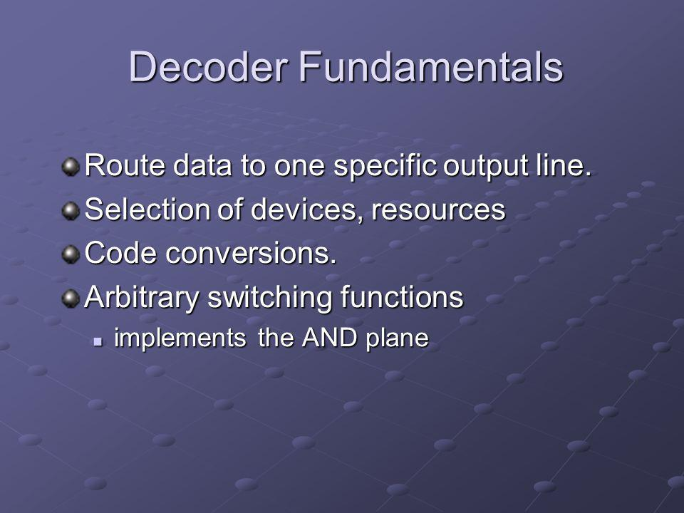 Decoder Fundamentals Route data to one specific output line.