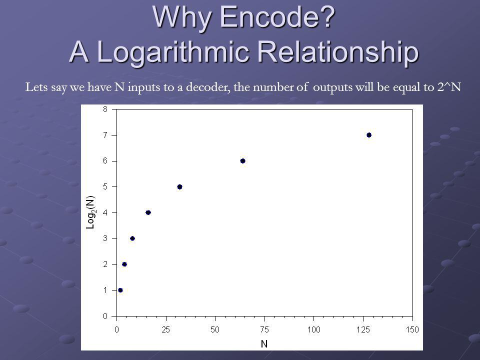 Why Encode A Logarithmic Relationship