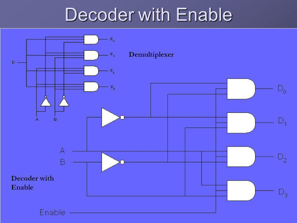 Decoder with Enable Demultiplexer Decoder with Enable