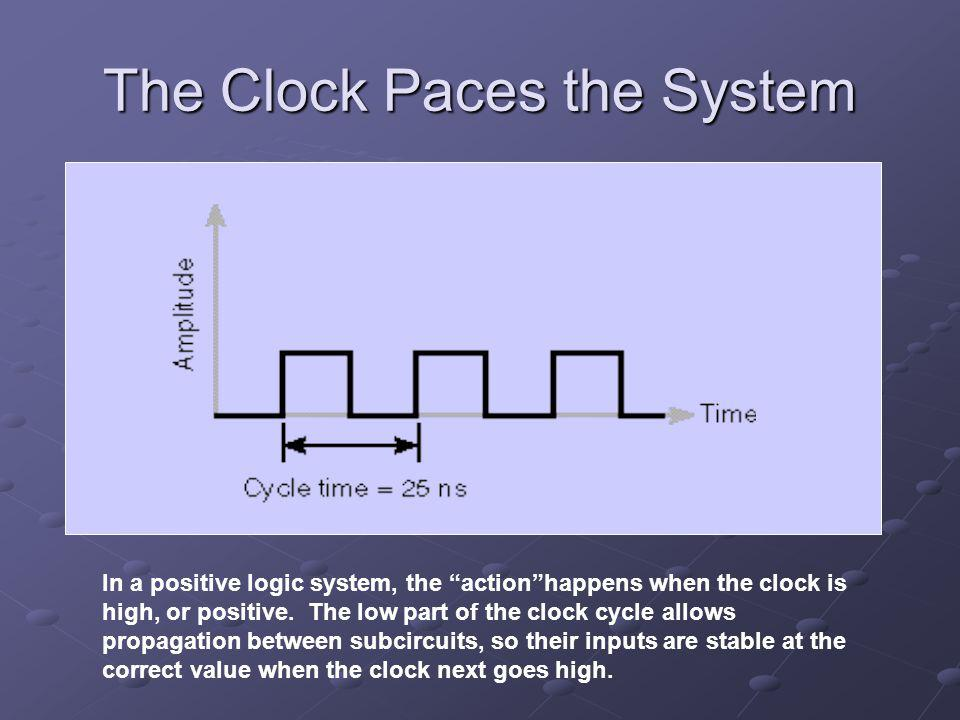 The Clock Paces the System