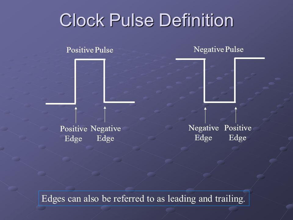 Clock Pulse Definition