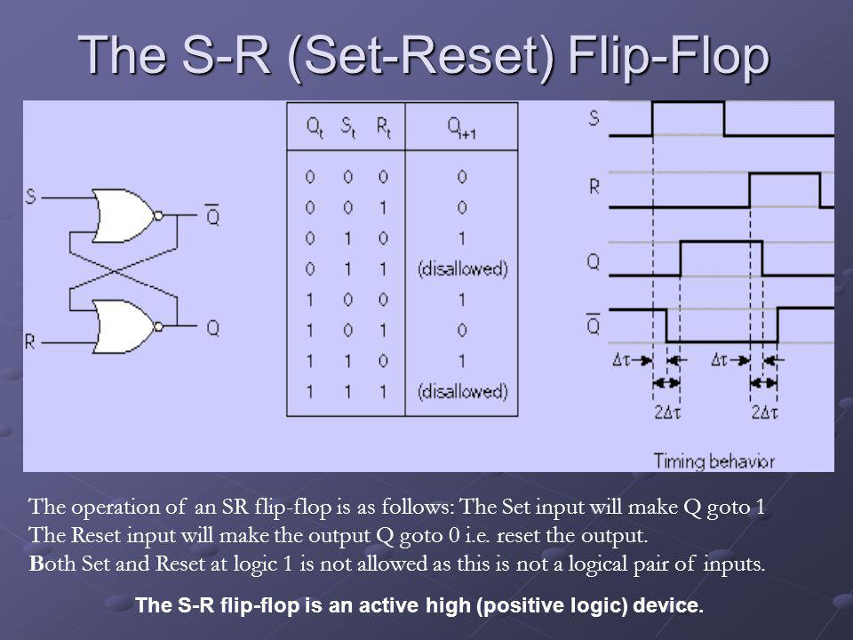The S-R (Set-Reset) Flip-Flop