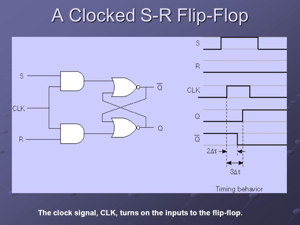 A Clocked S-R Flip-Flop