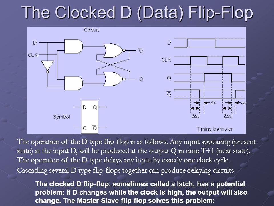 The Clocked D (Data) Flip-Flop
