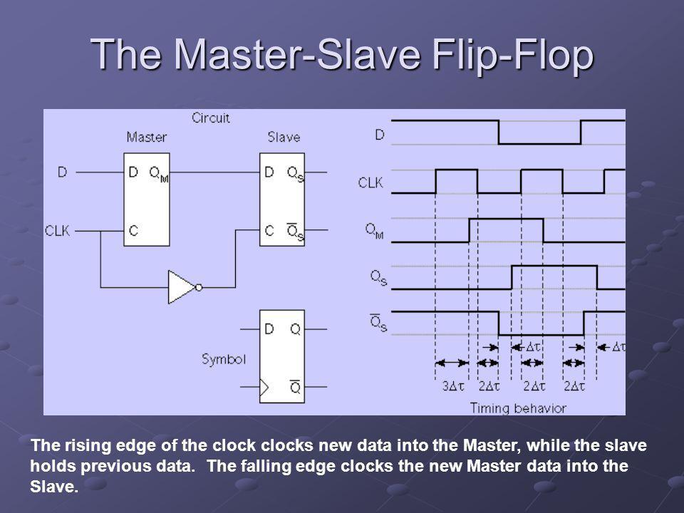 The Master-Slave Flip-Flop